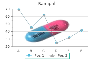 purchase generic ramipril on-line