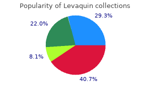generic levaquin 500 mg without prescription