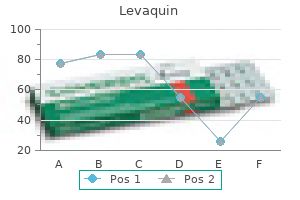 purchase levaquin now