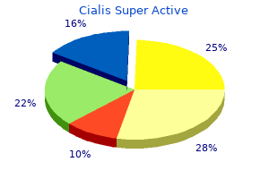 purchase cheap cialis super active on-line