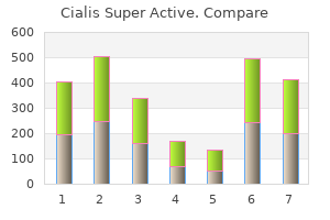 purchase cialis super active online now