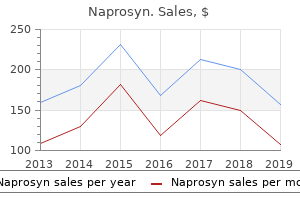buy naprosyn american express