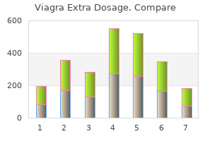 cheap viagra extra dosage 150 mg with amex
