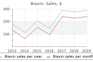 purchase generic biaxin online