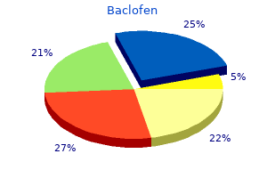 purchase baclofen online from canada