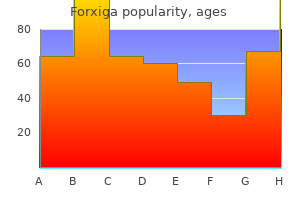 purchase generic forxiga pills
