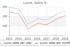 order luvox overnight delivery