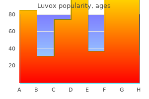 purchase luvox amex