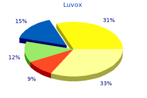 luvox 50 mg without a prescription