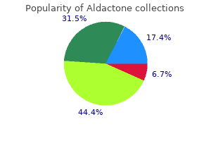 cheap 25 mg aldactone fast delivery